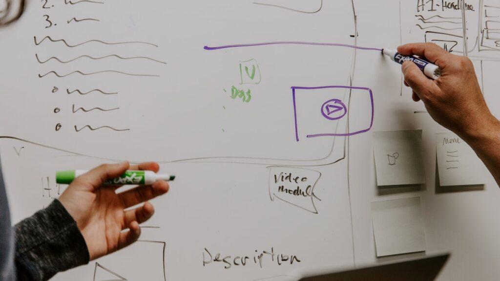 SWOT-Analyse im Marketing